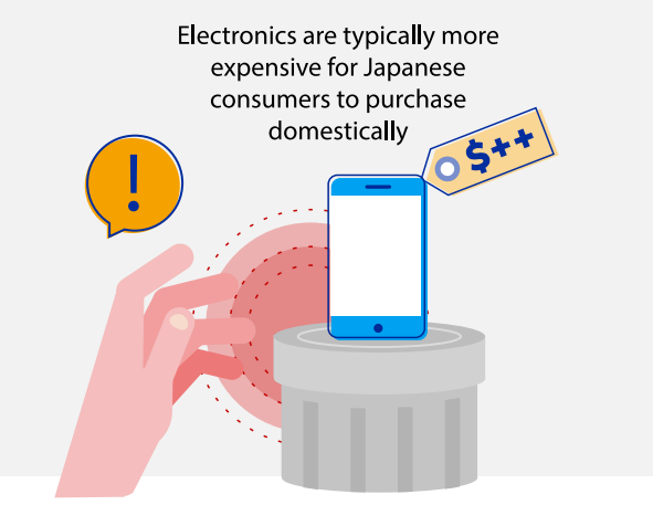 Electronics market in Japan
