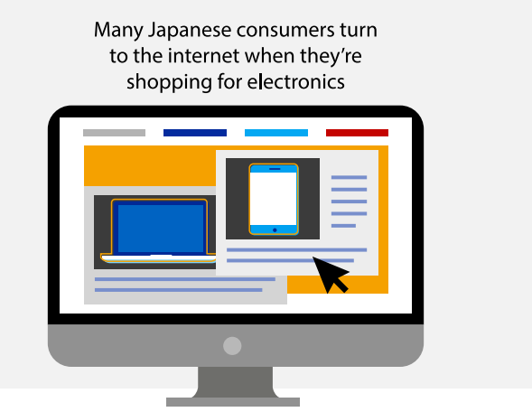 Online shopping for electronics in Japan