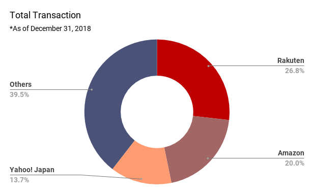 hp-market-share